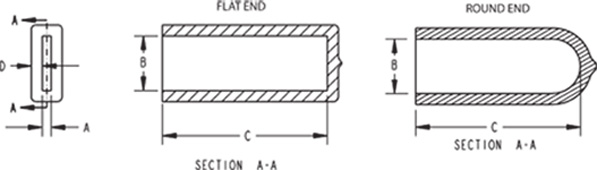 Rectangular Caps - Flat and Round Ends